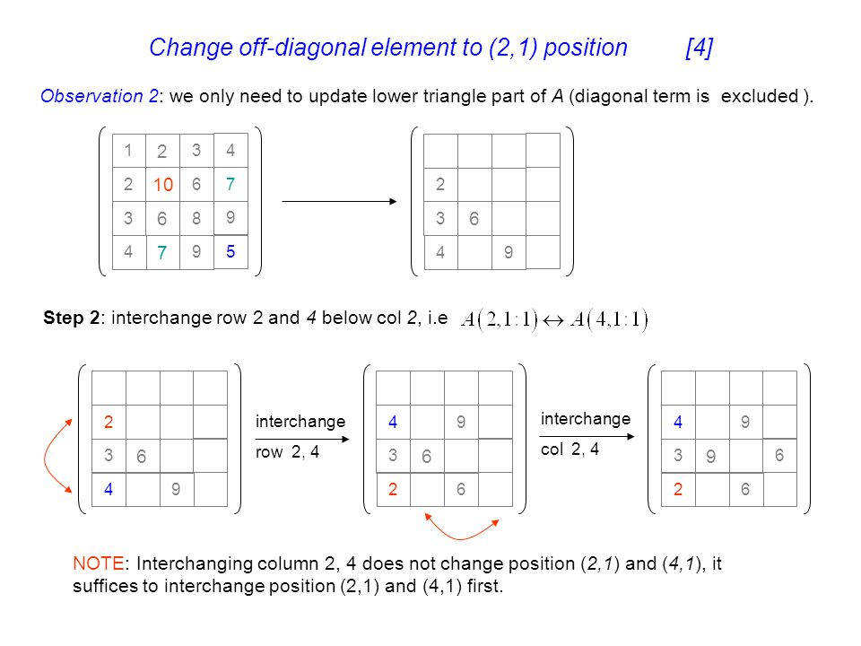 Change off-diagonal element to (2,1) position [4]